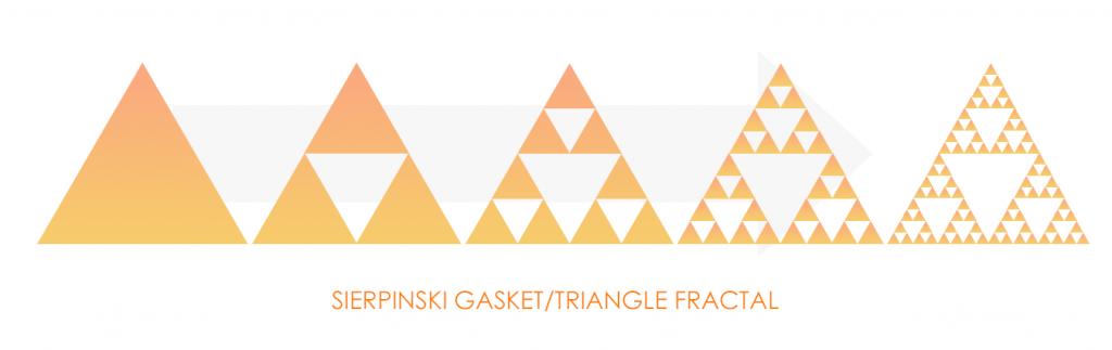 Sierpinski Gasket | Fractal Antennas | JEM Engineering